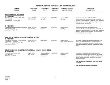 Exhibit B Sample Personal Service Contract with General Terms and ...