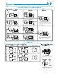 KH - RJS Electronics Ltd - Page 3