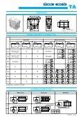 TA - RJS Electronics Ltd - Page 2