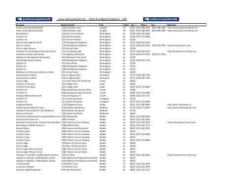 Hotel & Lodging Employer Database - USA pdf - Ovoogle!