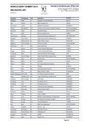 Registration Delegate List for Public - IDF World Dairy Summit 2012