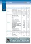 Sachkundenachweis für Photovoltaikanlagen - LIV Baden ... - Seite 6