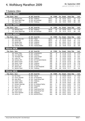 Crystal Reports - 10L-Divisions.rpt - Wolfsburg Marathon