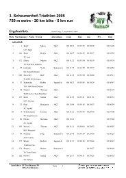 Sprint SPARKASSEN-Cup Männer gesamt - Scheunenhof-Triathlon