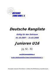 Deutsche Rangliste Junioren U16
