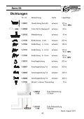NEU: Kleinere Verpackungseinheiten für TS-Dichtungen - Seite 4
