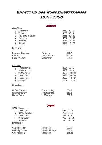 endstand der rundenwettkämpfe 1997/1998 - Rundenwettkampf ...
