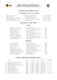 Regionalliga Mch/Nby Frauen 7. Spieltag 17:34 11.11.2012 ... - Kreis 4