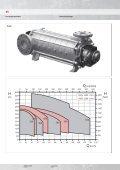 Kesselspeisepumpen Mit Wellendichtung Boiler ... - SPECK Pumpen - Seite 2