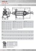 Kesselspeisepumpen Mit Wellendichtung Boiler ... - SPECK Pumpen - Seite 4