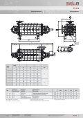 Kesselspeisepumpen Mit Wellendichtung Boiler ... - SPECK Pumpen - Seite 5