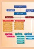 Program - Kementerian Kemajuan Luar Bandar dan Wilayah - Page 5