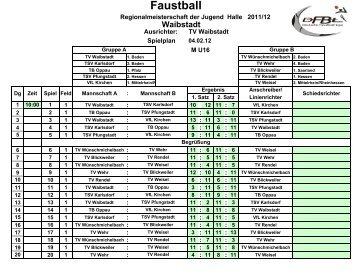Faustball Waibstadt - VfL Kirchen