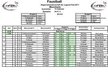 Mannheim - Faustball Regionalgruppe West