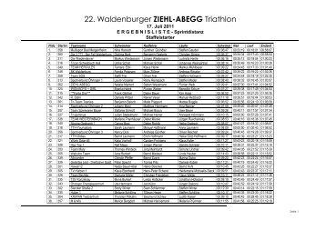 ziehl-abegg - TSG Waldenburg eV