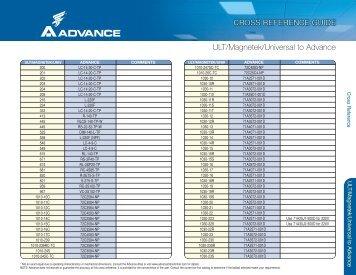 Universal-Magnetek to Advance Cross Reference - Atlanta Light Bulbs