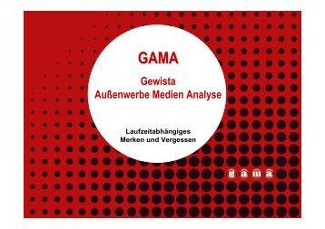 gama - merken und vergessen - Gewista