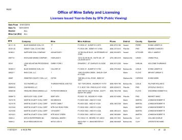 Office Of Mine Safety And Licensing Licenses Issued