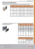 Schneidbacken für Maschinenschneidköpfe - Ridgid - Seite 2