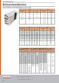 Schneidbacken für Maschinenschneidköpfe - Ridgid - Seite 3