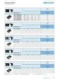 Universelle Stahlfrässorte LC230E Universal steel ... - (495) 645-25-17 - Page 3