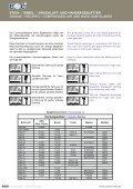 Produkte zum Download als Adobe Acrobat PDF - Seite 3