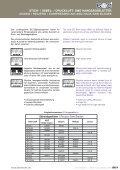 Produkte zum Download als Adobe Acrobat PDF - Seite 4