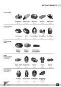 Produktüberblick - usb-düsen - Seite 3