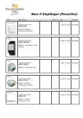 Inprojal RHP 2010.pdf - Rolladen Handel Porz - Seite 5