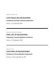 Final list of delegations - International Labour Organization