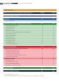 Jahresbericht 2002 - Genossenschaftsverband eV - Seite 6
