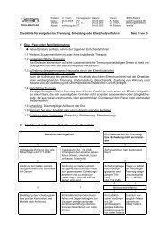 Checkliste für Vorgehen bei Trennung, Scheidung - VEBO ...