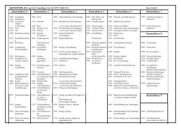Der Kontenplan Und Kontenabschluss Cnpm
