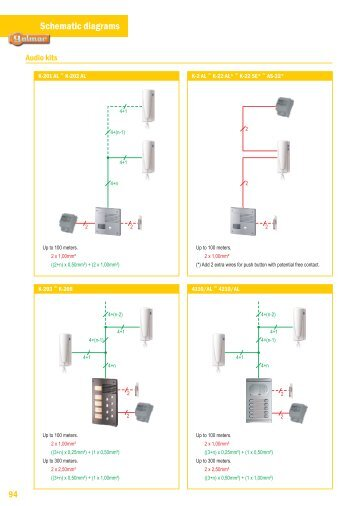 10 schematic diagrams golmar?quality=85 golmar magazines golmar intercom wiring diagram at aneh.co