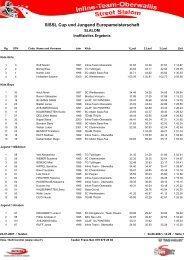 Schlussklassement (nach Zeiten) - Inline-Alpin-Europacup