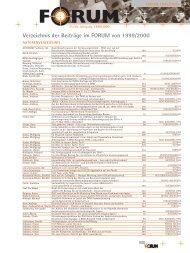 Verzeichnis der Beiträge im FORUM von 1999/2000