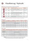 Preisliste für Stahlrinnen und FILCOTEN 2012 als PDF - Seite 7