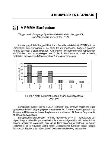 A PMMA Európában - Műanyagipari Szemle
