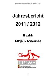 Jahresbericht 2011 / 2012 - TTVWH Bezirk Allgäu-Bodensee