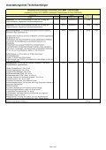 Technik - Page 5