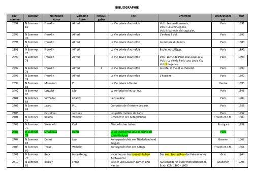 Bibliographie mit Markierung.pdf - allgemeine-psychologie.info