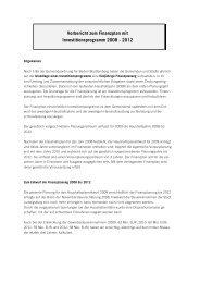Vorbericht zum Finanzplan mit Investitionsprogramm 2008 - 2012