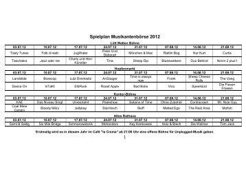 Die Musikantenbörse Garding 2012 - Musik für Garding eV