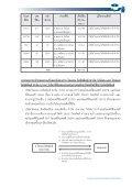TLOGIS - TPARK Logistics Property Fund - Page 4