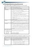 TLOGIS - TPARK Logistics Property Fund - Page 7