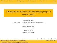 Amalgamation functors and Homology groups in Model theory