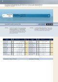Was können wir besser machen - Grampelhuber GmbH - Seite 4
