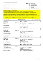 NST Mitgliederverzeichnis