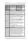 Reakkreditierung 2008 Modulkatalog Gesundheitsmanagement ... - Seite 3