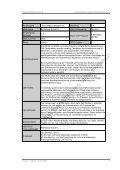 Reakkreditierung 2008 Modulkatalog Gesundheitsmanagement ... - Seite 7